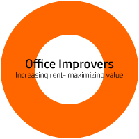 Office Improvers